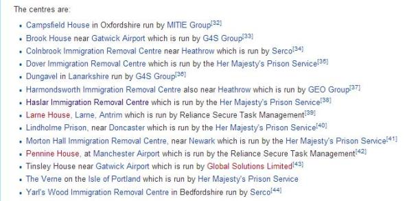 Wikipedia's current information about UK detention centres on 2nd September 2015, much of which is out of date.
