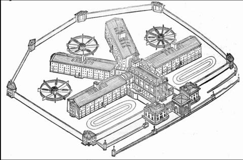 Pentonville prison in London
